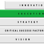 EXECUTION 2015: How to Make this Year Work!